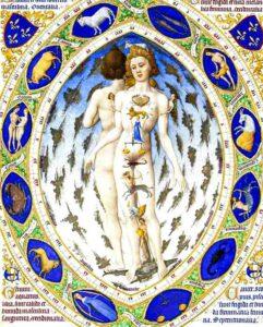 Los siete planetas antiguos de la Astrología Hermética